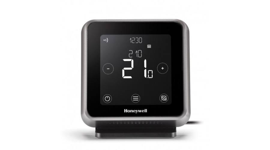 Az okos termosztát ár múltbeli alakulása